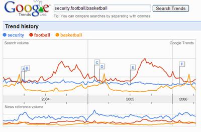 securityvsfootball.png