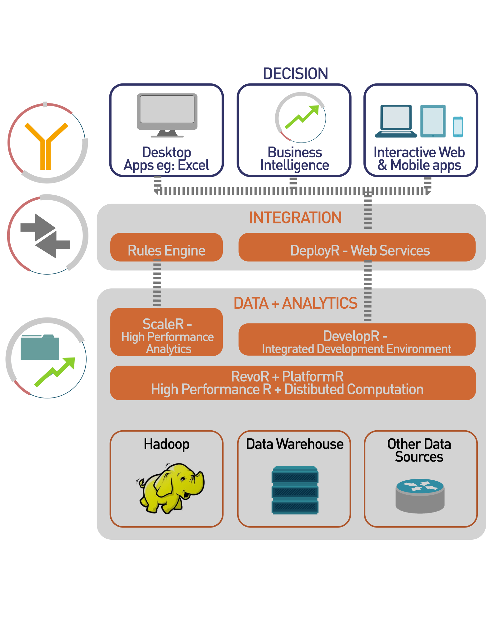 in-hadoop architecture