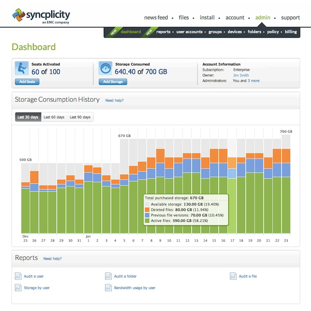 zdnet-Syncplicity-reporting-dashboard_2