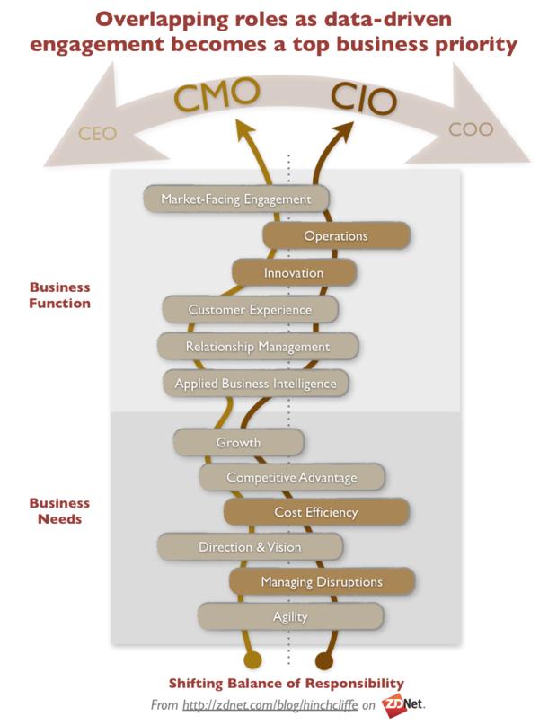 ciocmobalance2013-620x807 (1)