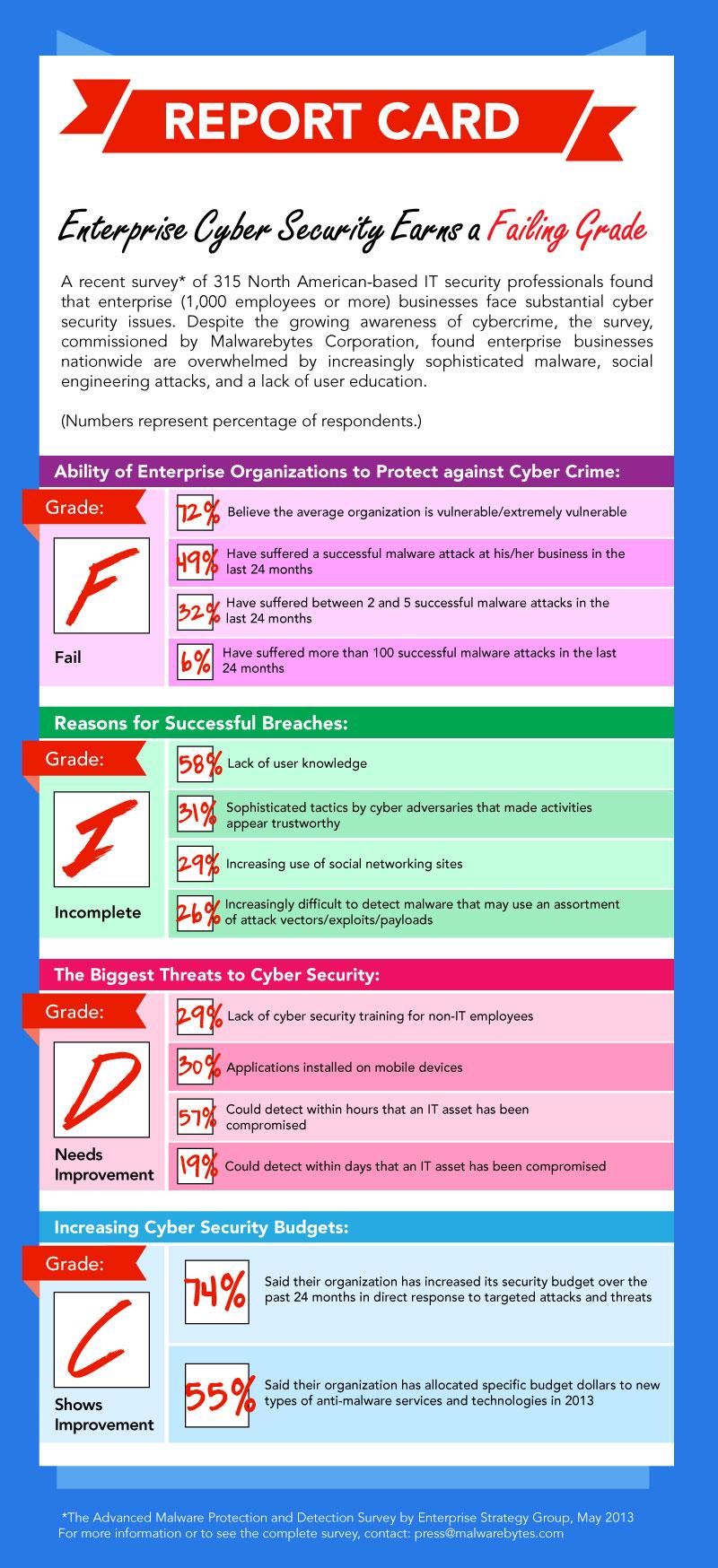 ESG-Infographic2