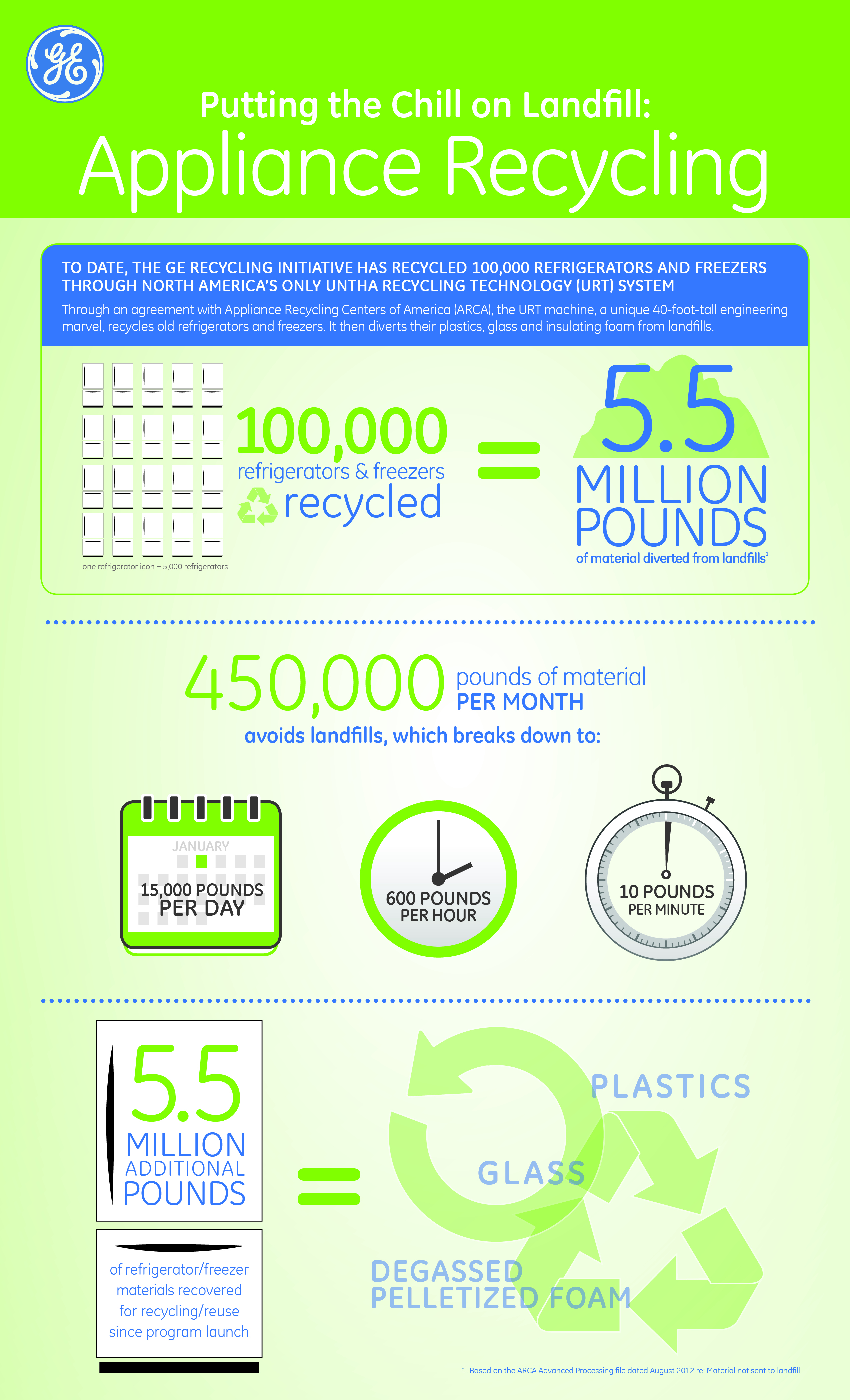 14188_GErecyclingInfographic_Final_HR2