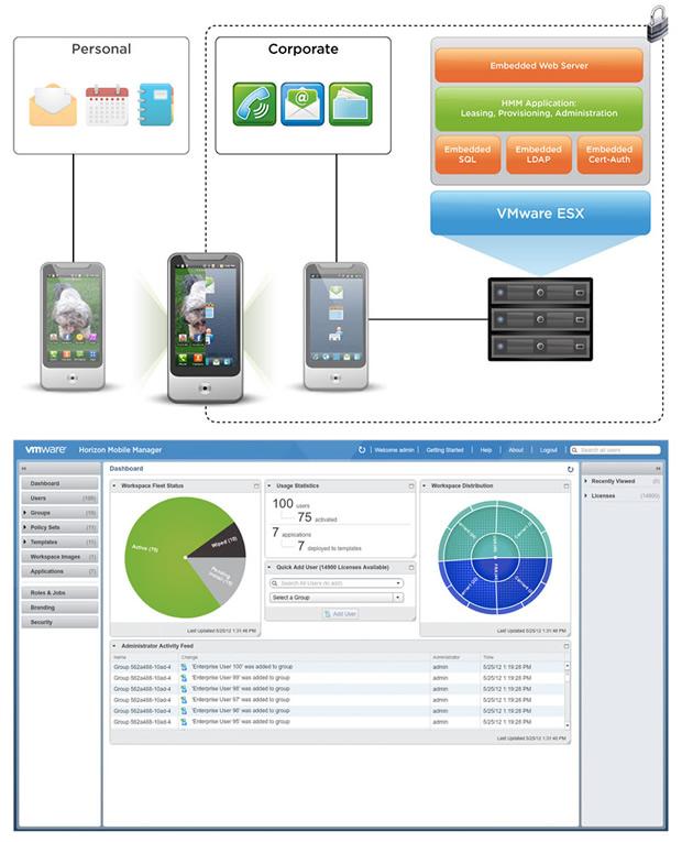 vmware-horizon-mobile