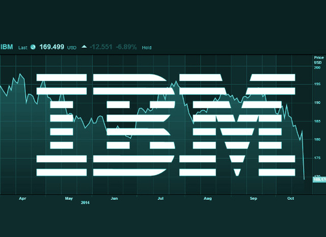 IBM's future: 6 things it needs to thrive