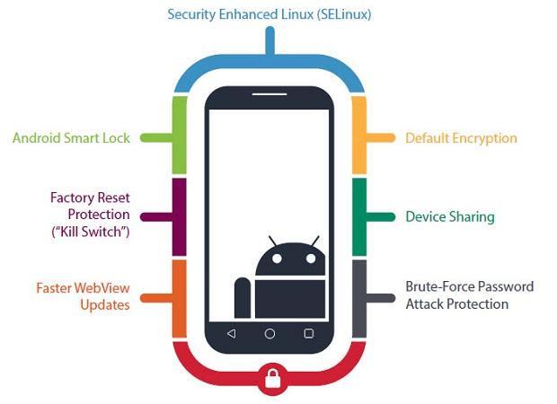Android: No longer ignoring the enterprise