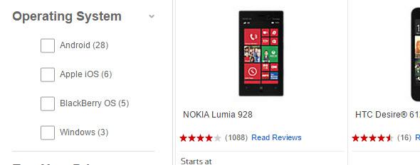 lumia-verizon-sales.jpg