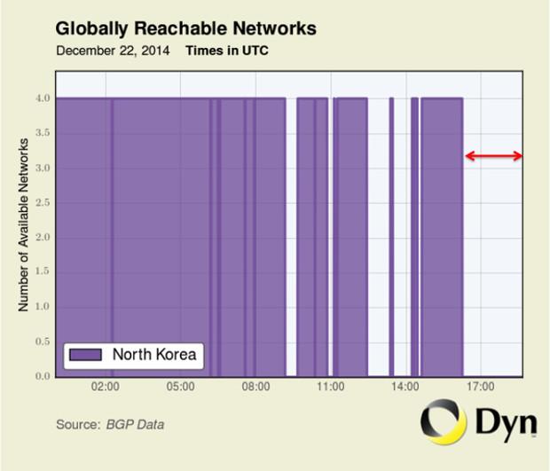north-korea-dyn-research.jpg