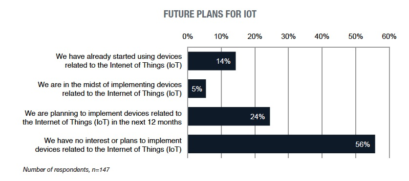 future-plans-for-iot.jpg