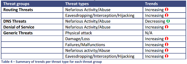 enisa-threats.png
