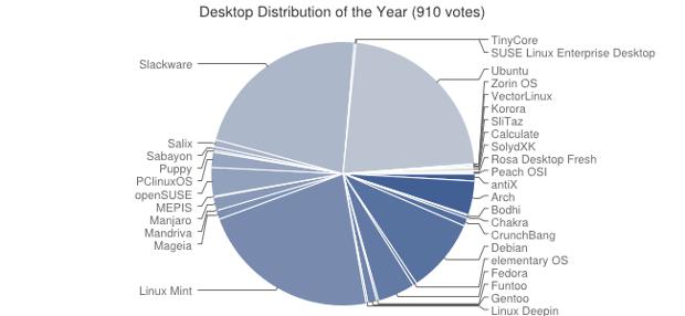 lq-desktop-linux-2014.png