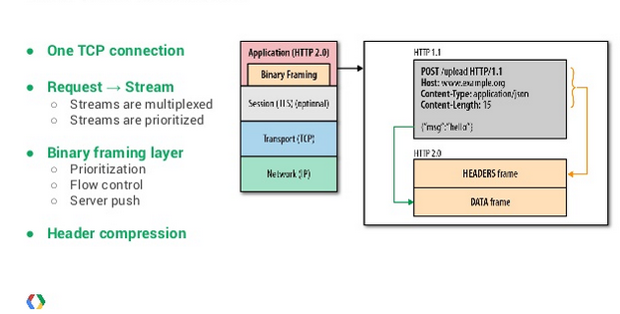 http2.png