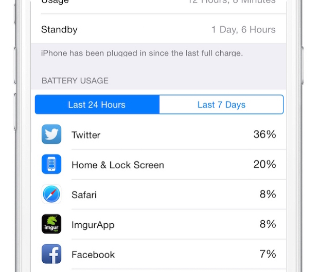Battery saving mode to cut down on excessive power consumption