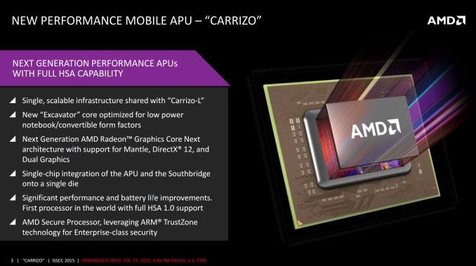 "AMD ""Carrizo"""
