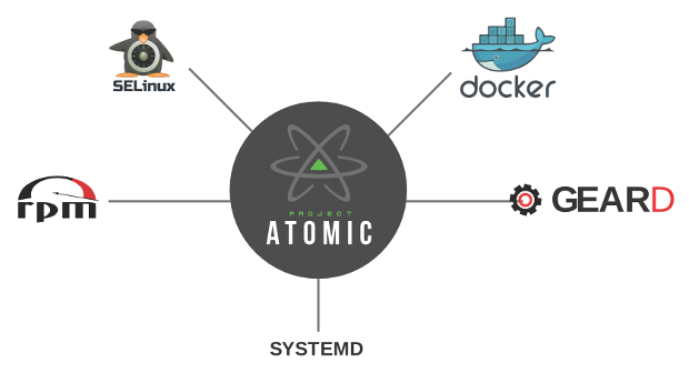 redhat-project-atomic-introduction.png