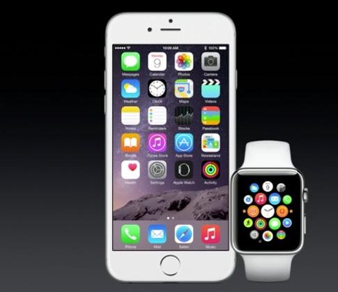 iPhone needed