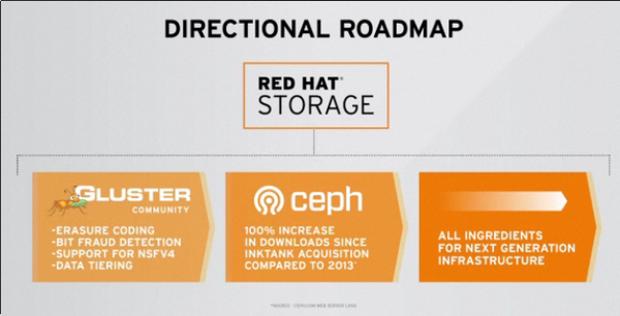 redhat-storage-plans.png