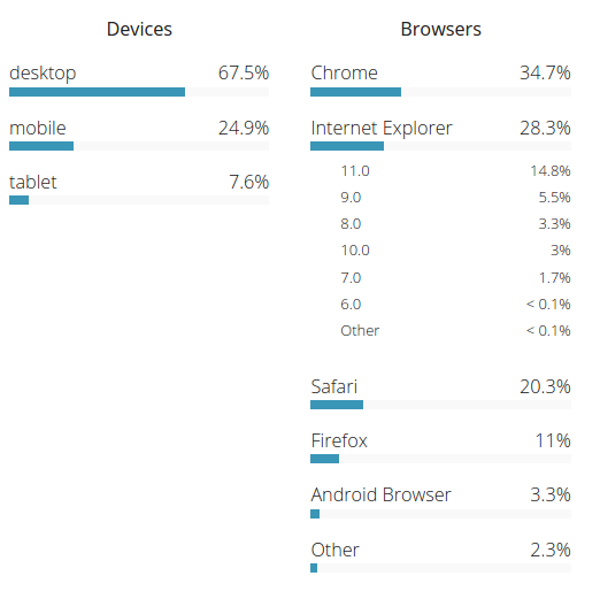 us-web-browsers.png