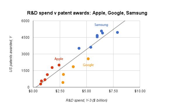 apple-samsung-google-patents.jpg