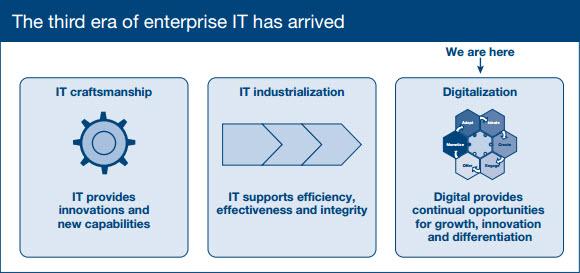 Gartner third era of enterprise IT