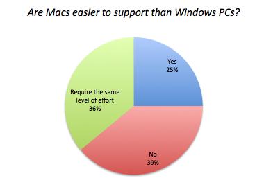 vmware-support-sf.jpg