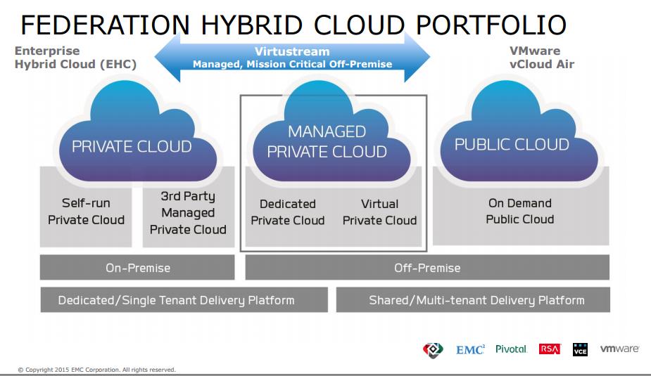 emc-cloud-strategy1.png
