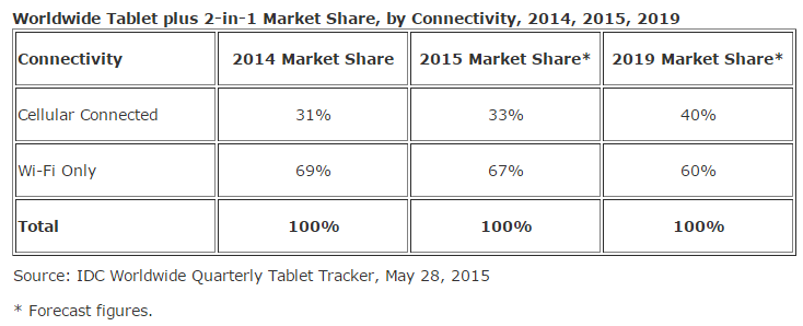 idc-tablet-data.png