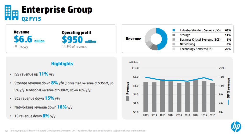 hp-enterprise-group.png
