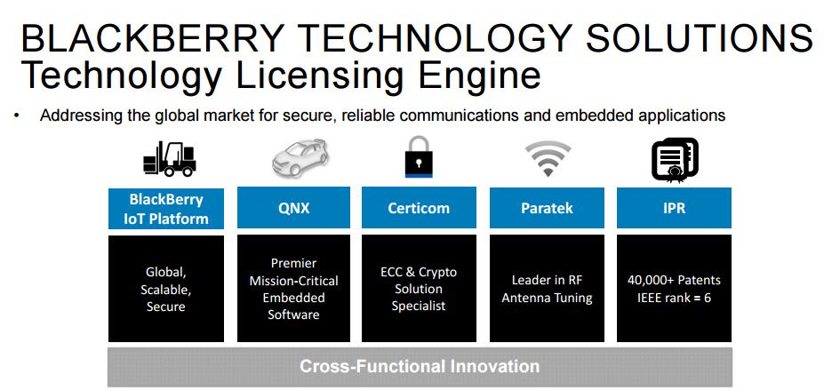 blackberry-software-2.png