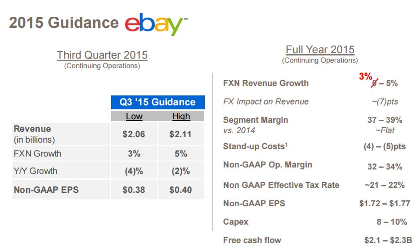 ebay-outlook-2015.png