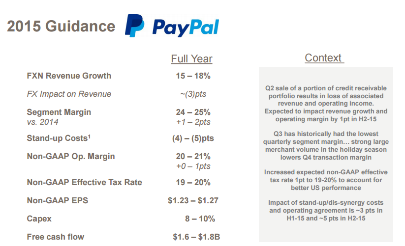 paypal-outlook-2015.png