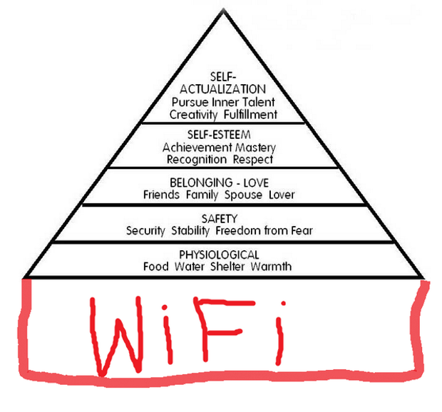 maslow-pyramid-of-needs-wifi.png