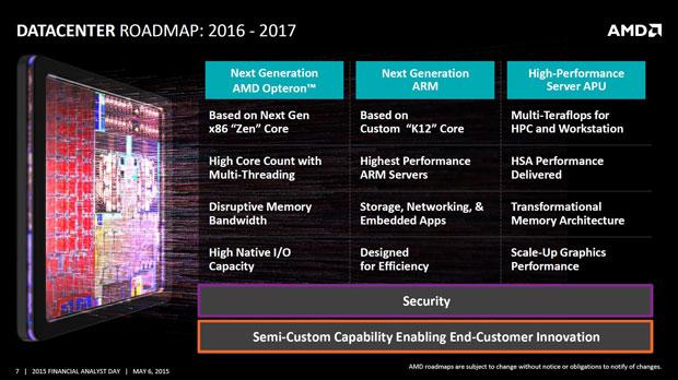amd-server-roadmap.jpg