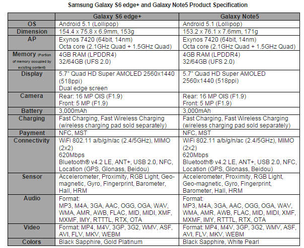 samsung-note-specs.png