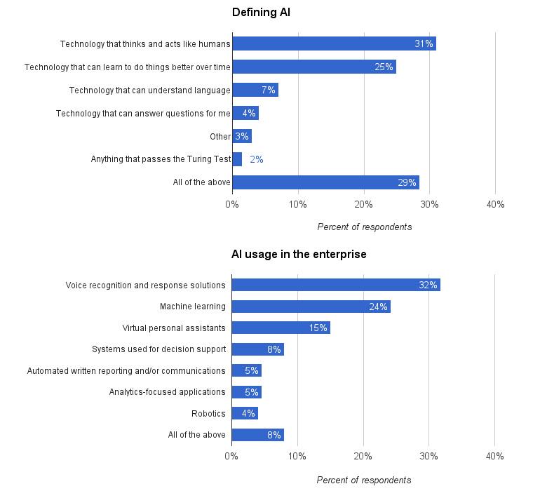 ai-sep-narrative-survey.jpg