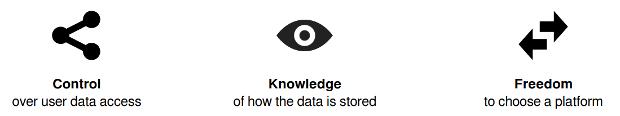user-data-manifesto.png