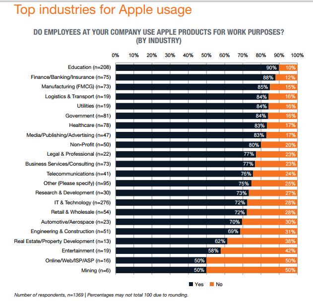 apple-industries.png