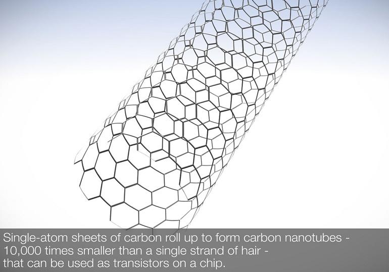 ibm-nanotubes.jpg