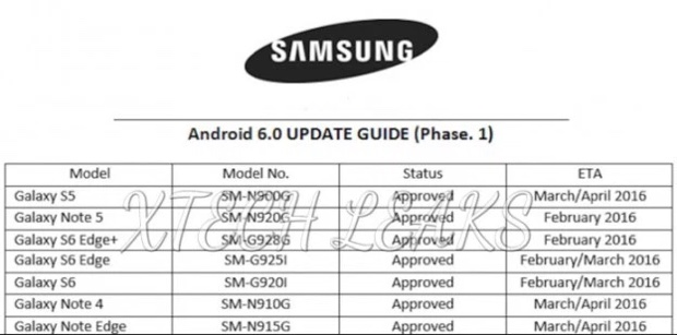"Galaxy S6 and Note 5 ""Marshmallow"" upgrade release date leaked"