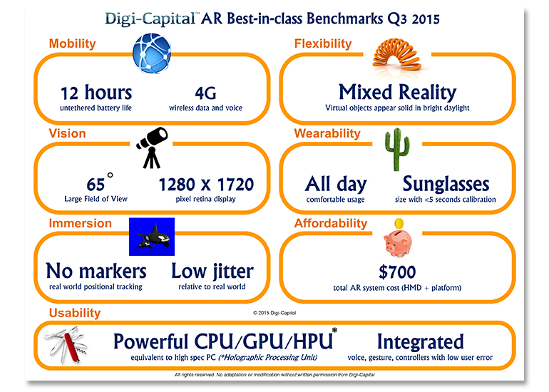 vr-ar-digicap-ar-benchmarks.jpg