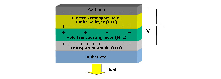 oleds-structure.jpg