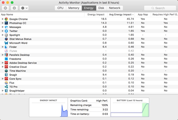 Find out which apps are draining your MacBook's battery the most