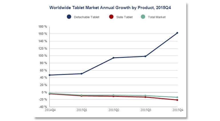 idc-tablet-growth-slate-detachable-2.jpg