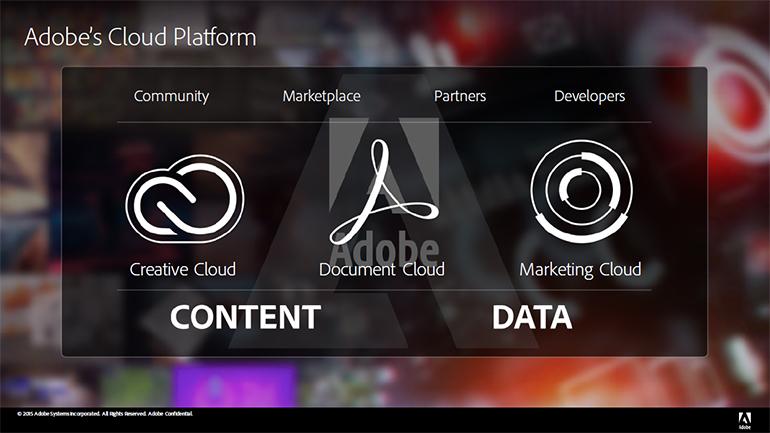 adobe-cc-2016-platform.jpg