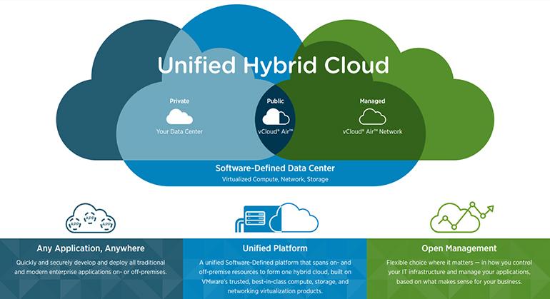 hybrid-cloud-vmware.jpg