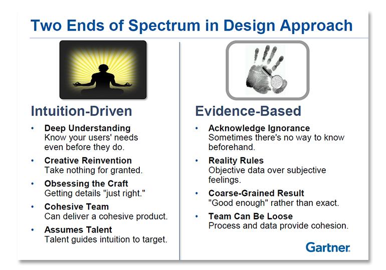 ent-ux-gartner-intuition-evidence.jpg