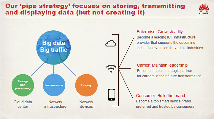 huawei-pipe-infrastructure-strategy.jpg