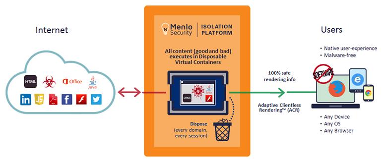 stme-menlo-security.jpg