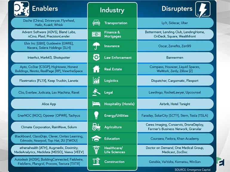 saas-enablers-disrupters.jpg