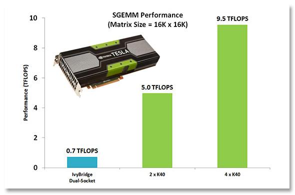 09-nvidia-gpu-acceleration.jpg